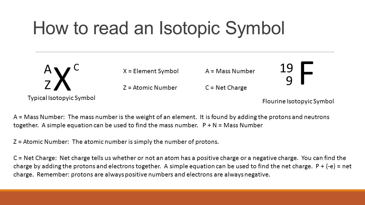 Elements And Symbols Quiz Study Guide Ppt Video Online Download