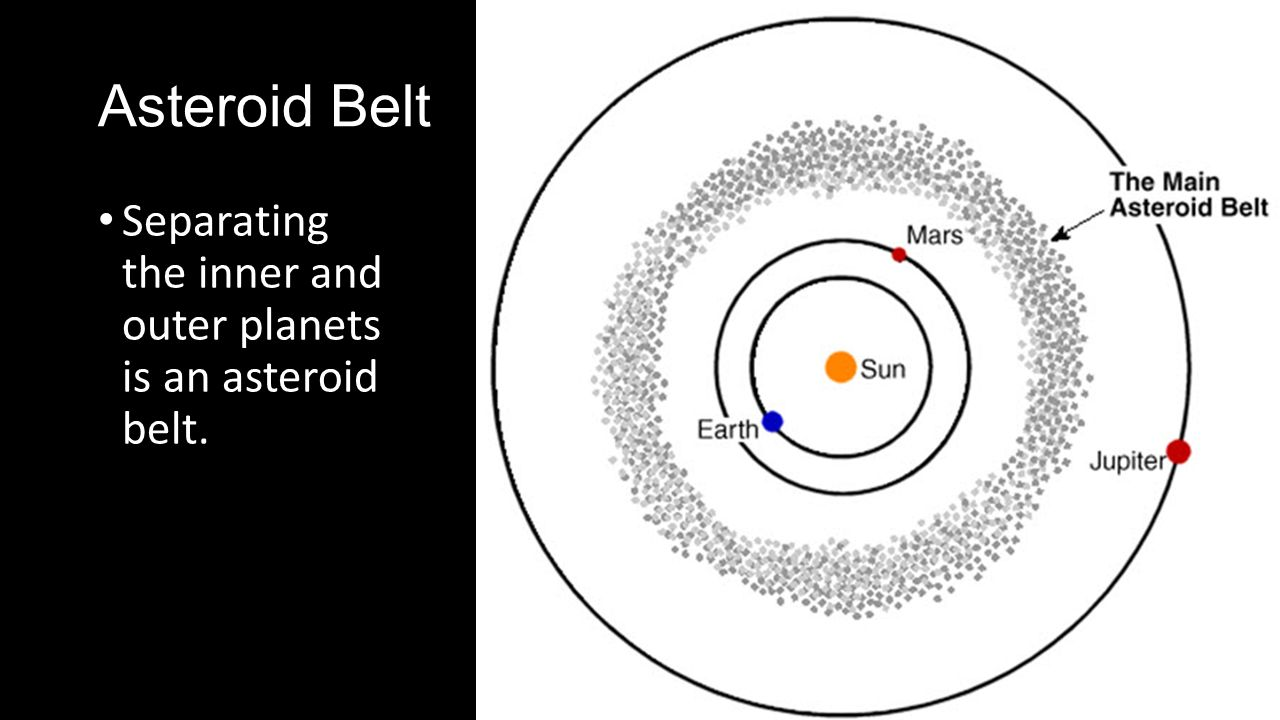 is asteroid belt a former planet - 1280×720