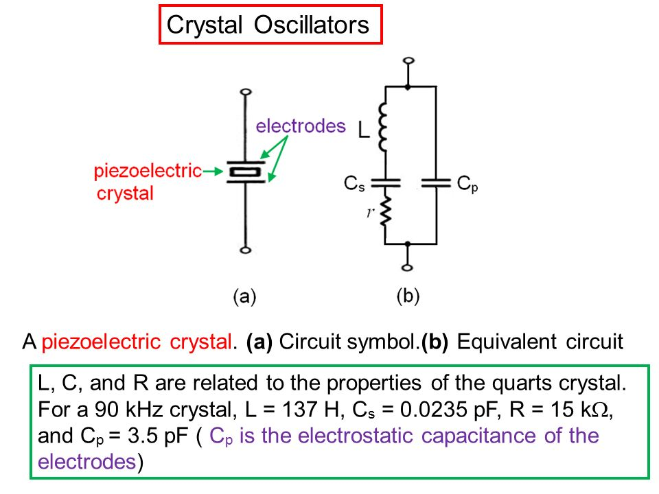 Chapter 5 Oscillators Part 2 Ppt Video Online Download