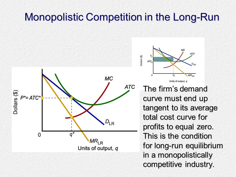oligopoly monopoly and monopolistic competition Oligopoly and monopolistic competition  • monopolistic competition is a market structure in which  • american behaves as if it has a monopoly over people who.