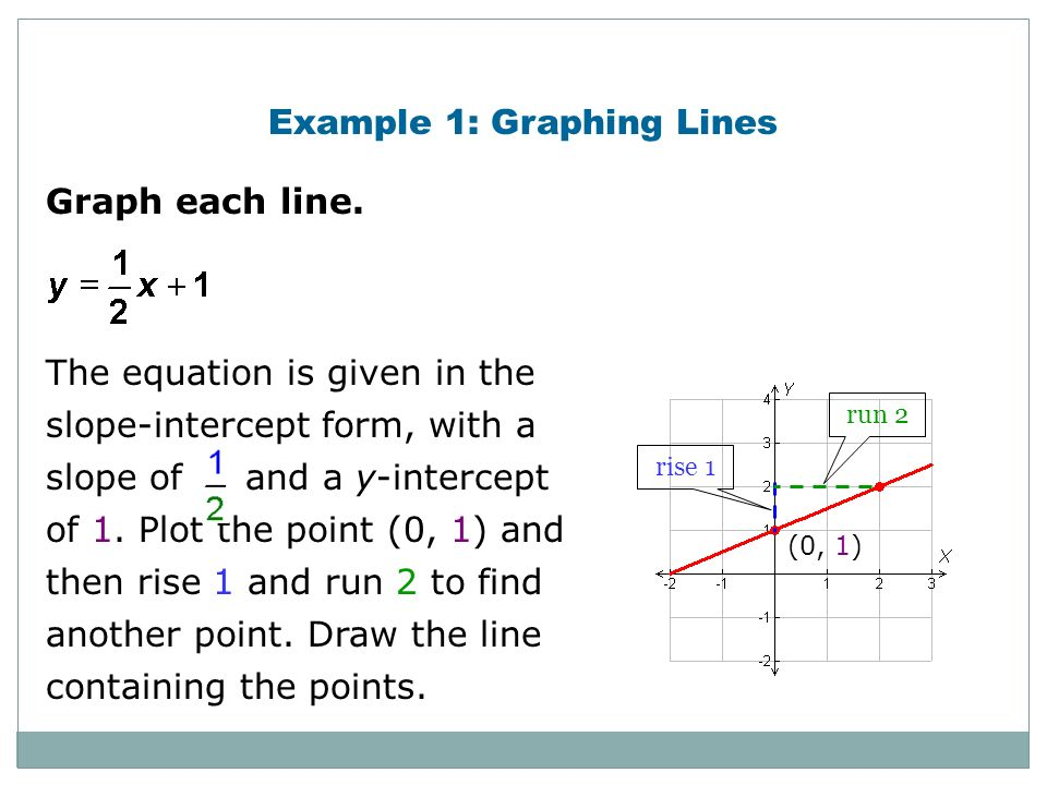 Lines In The Coordinate Plane Ppt Download