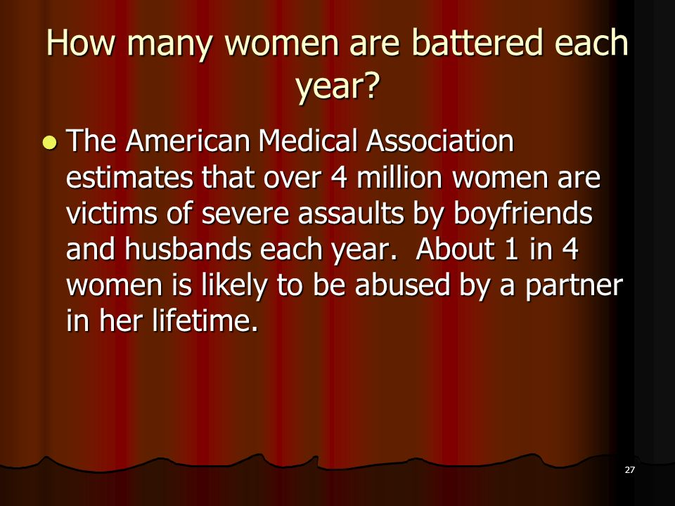 How many women are battered each year
