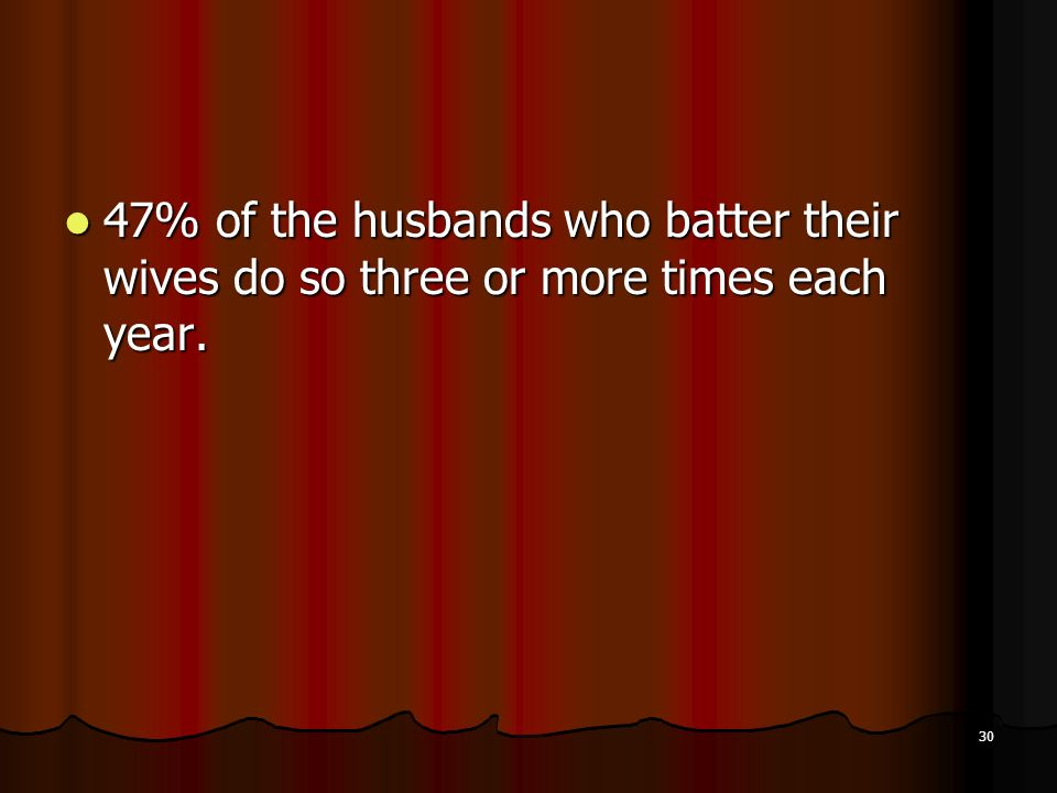 47% of the husbands who batter their wives do so three or more times each year.