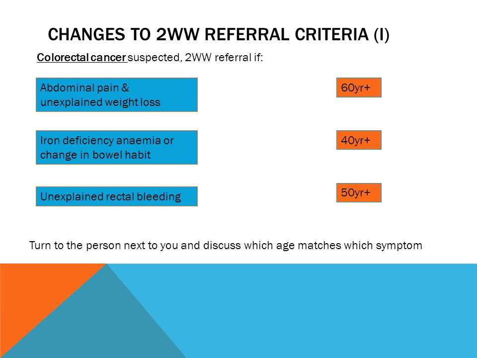 Nice suspected cancer referral guidance ppt video online