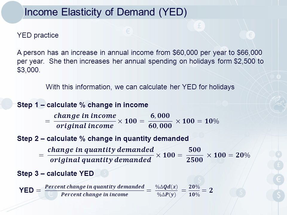 Cross Price Elasticity Of Demand Xed Ppt Download