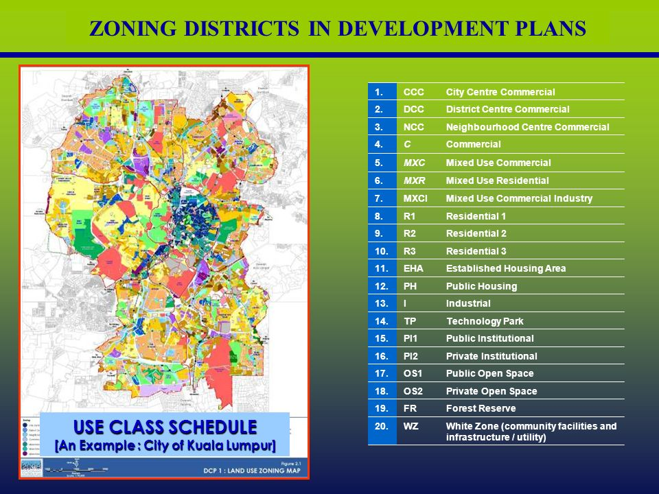 Development Control and Guidelines - ppt download