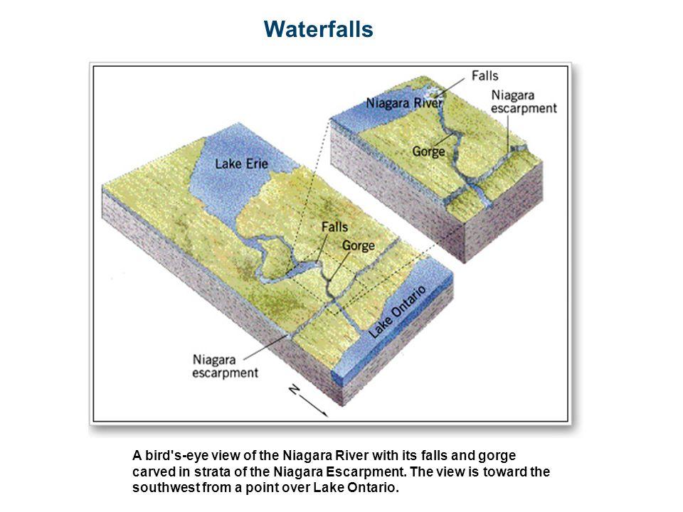 Meandering Stream Diagram Escarpment Well Detailed Wiring Diagrams