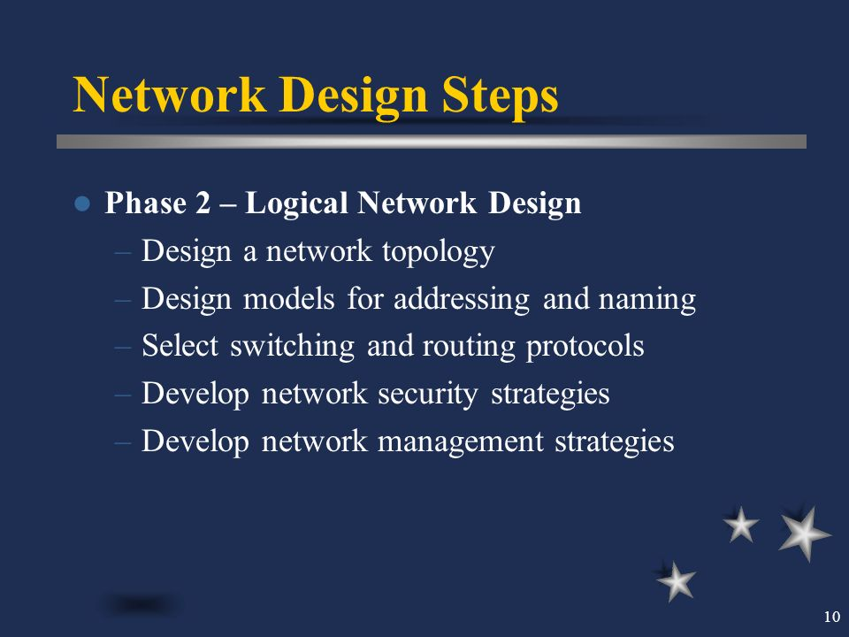 network design: physical and logical design essay - 1004 words Logical network design it is difficult to discuss the principles of the logical design without first - network design: logical and physical design in networking terminology, the term network strong essays 980 words (28 pages) your network's logical and physical design essay example.
