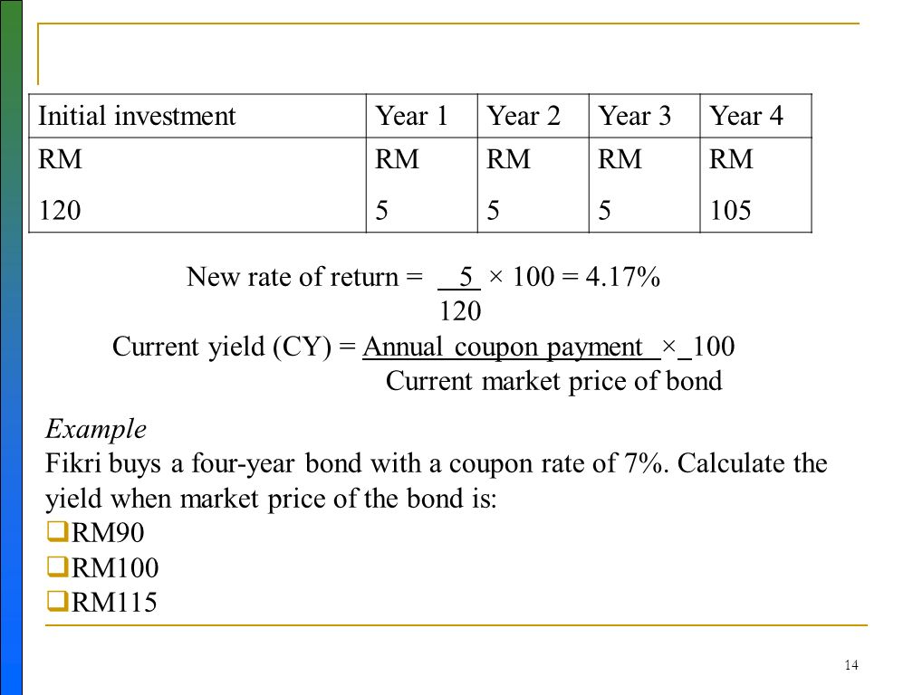 current yield cy annual coupon payment 100