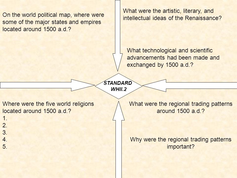 Standard whii2a the student will demonstrate an understanding of where were the five world religions located around 1500 ad publicscrutiny Choice Image