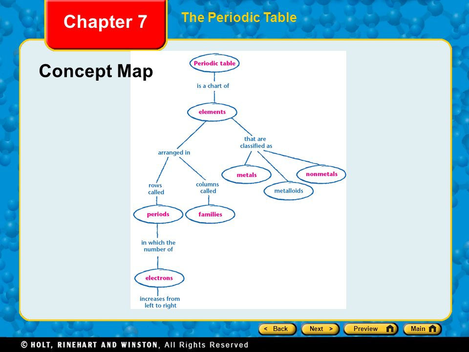 Chapter 7 preview section 1 arranging the elements ppt download 32 chapter 7 the periodic table concept map urtaz Choice Image