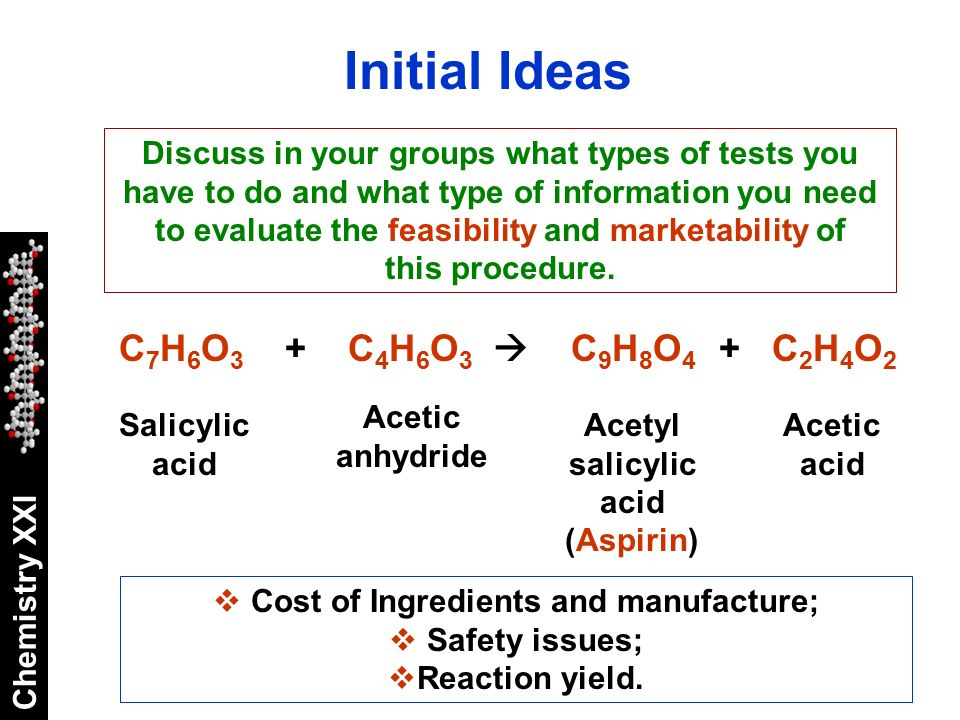 salcyclic acid synthesis discussion Explanation of the synthesis of aspirin from salicylic acid, including yield, purity by recrystallization and characterization using ir and melting point  discussion of how the aspirin can be.