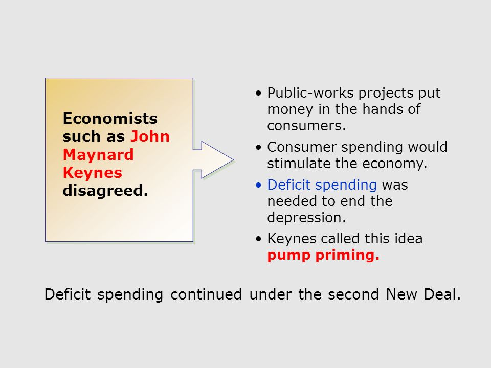 keynes and the new deal