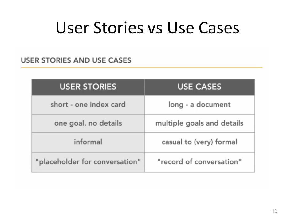 Kết quả hình ảnh cho User Stories vs. Use Case