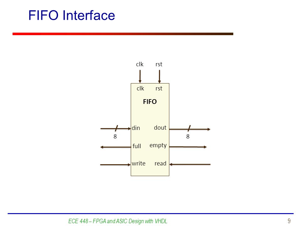 Lecture 13 PicoBlaze I/O & Interrupt Interface Example of Assembly