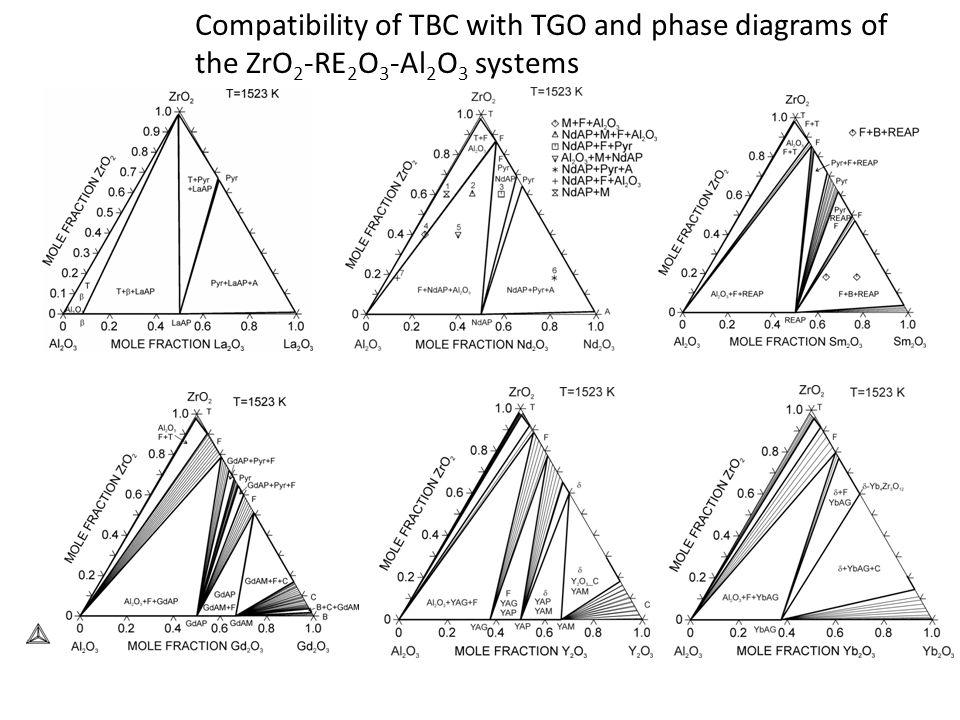 Y2o3 Sio2 Al2o3 Phase Diagram Wiring Diagram Electricity Basics