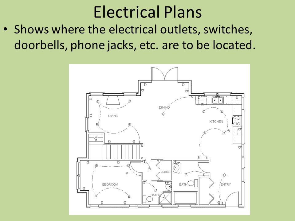 Architectural Drawings: Components of House Plans - ppt video online ...