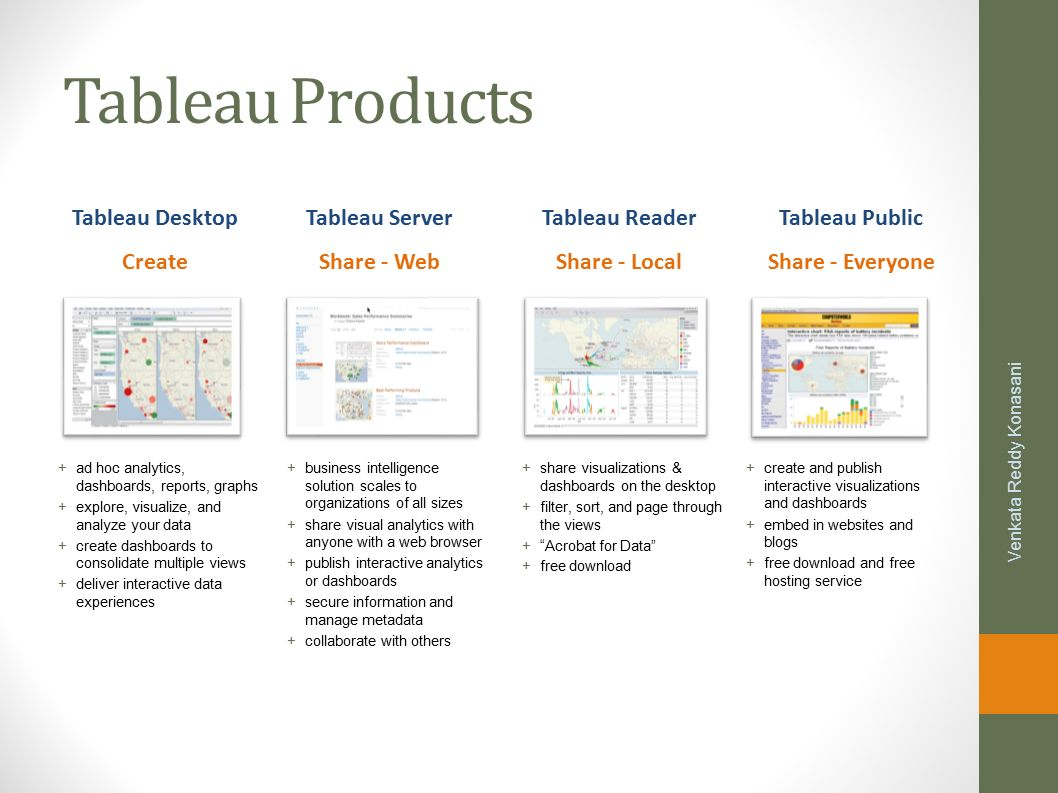 Learning Tableau- Step by step guide - ppt video online download