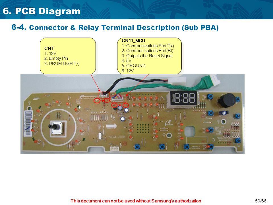 Mpv Headlight Wiring Diagram Free Download Wiring Diagram Schematic