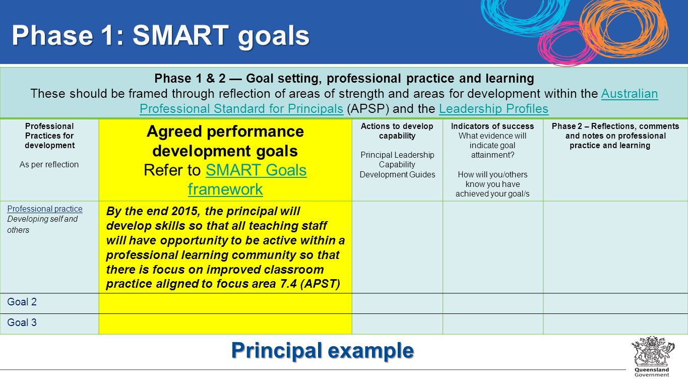 Annual Performance Review (APR) for principals and deputy