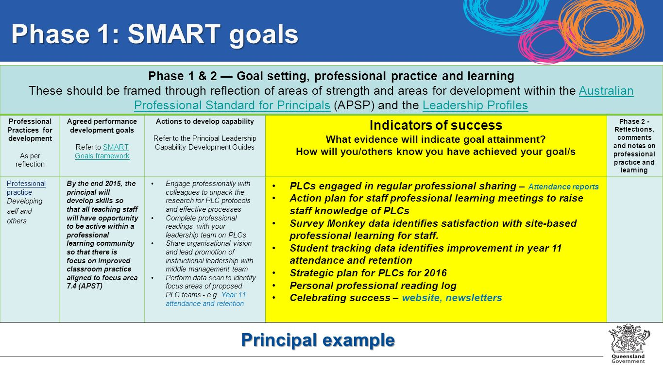 Annual Performance Review Apr For Principals And Deputy Principals