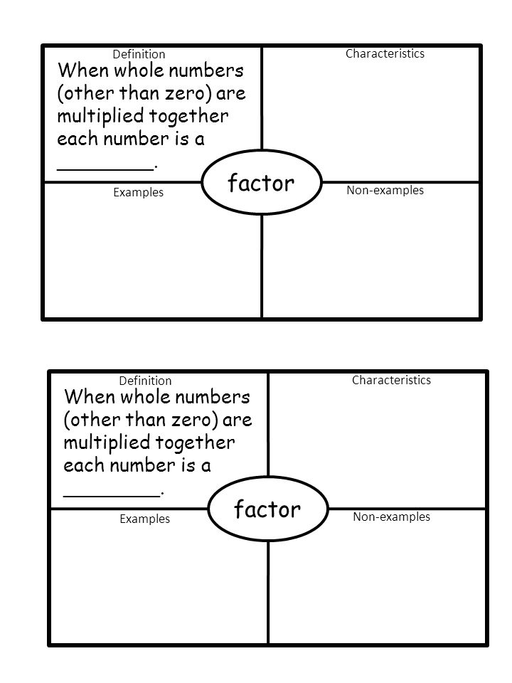 Integer Integer The Set Of Whole Numbers And Their Opposites Ppt