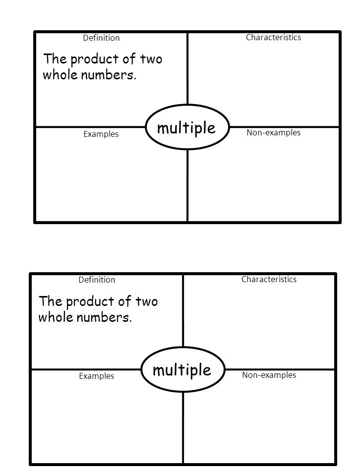 integer integer the set of whole numbers and their opposites. - ppt
