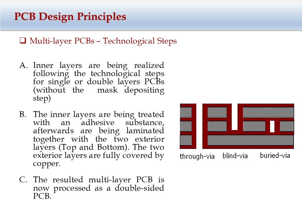 PCB Design Overview Lecture ppt video online download