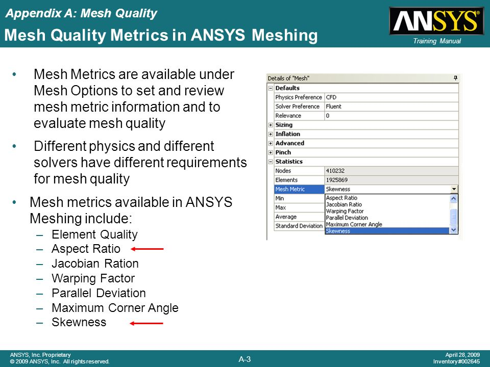 Rose Glen North Dakota ⁓ Try These Ansys Fluent Mesh Quality