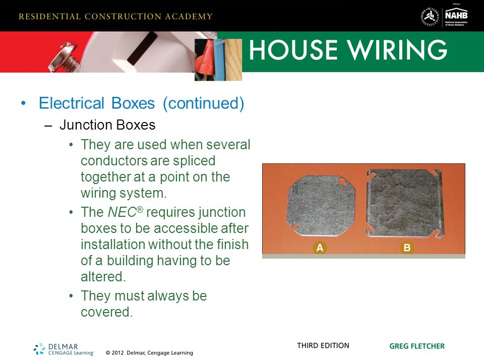 Hardware and Materials Used in Residential Wiring - ppt ... on