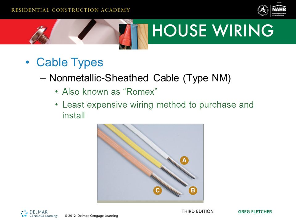 Hardware and Materials Used in Residential Wiring - ppt video online ...