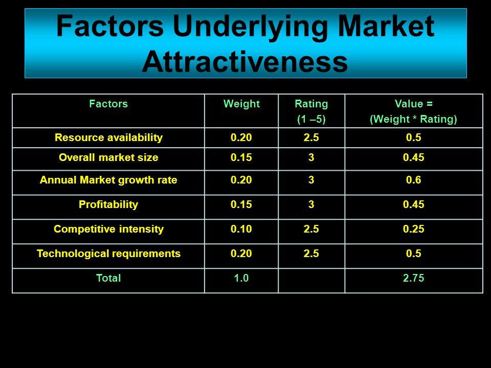 molecular factors underlying rate - 960×720
