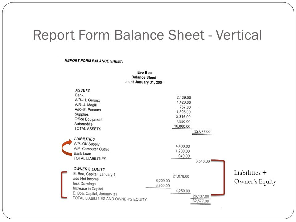 5 3 expanded owner s equity section of the balance sheet ppt download