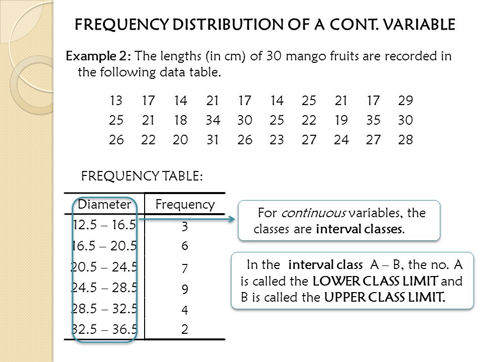 how to do a frequency distribution table