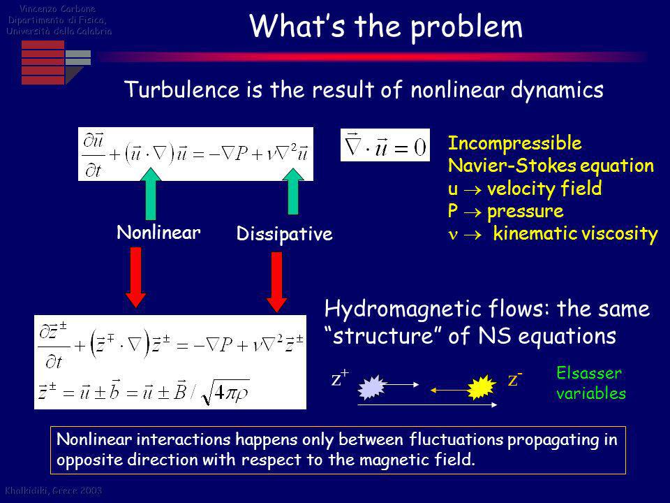 What's the problem Turbulence is the result of nonlinear dynamics