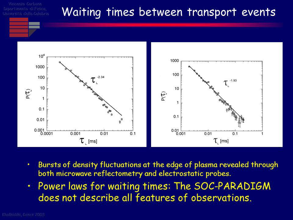 Waiting times between transport events