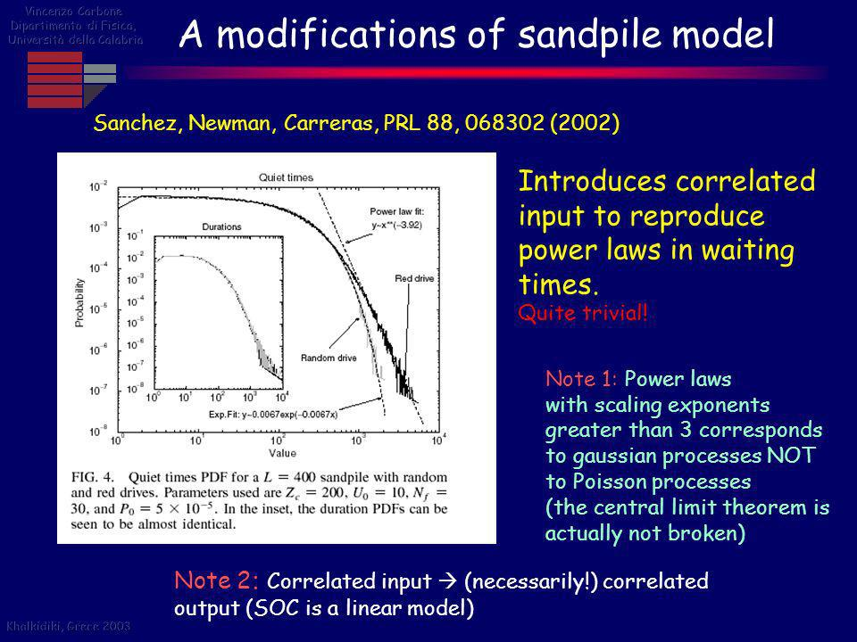 A modifications of sandpile model