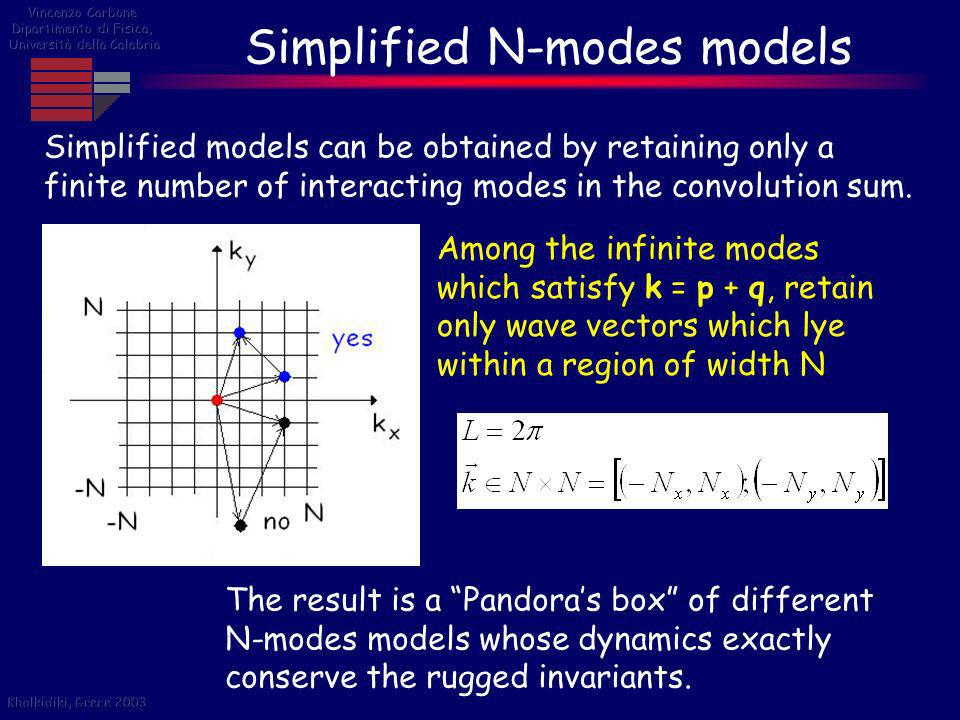 Simplified N-modes models