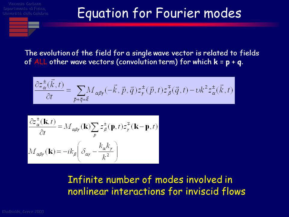 Equation for Fourier modes