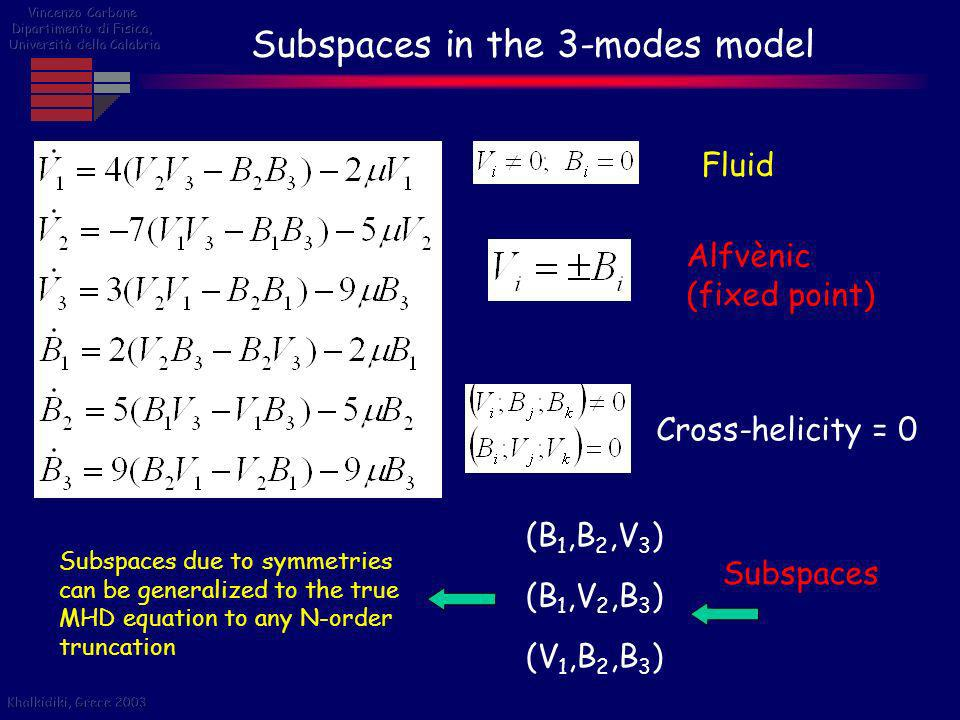 Subspaces in the 3-modes model