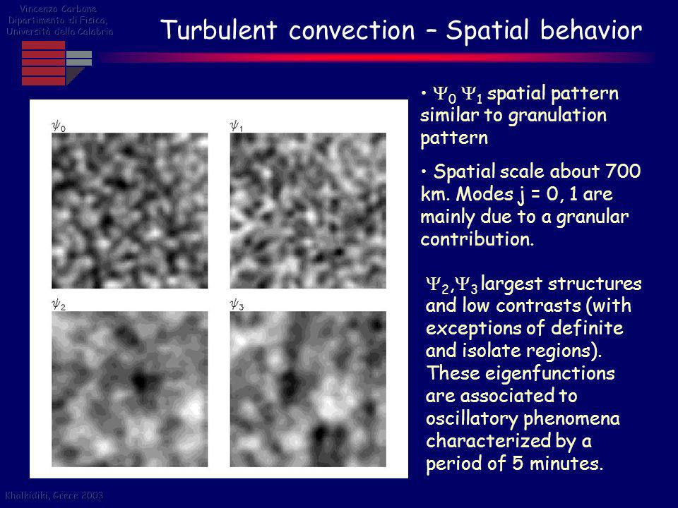 Turbulent convection – Spatial behavior