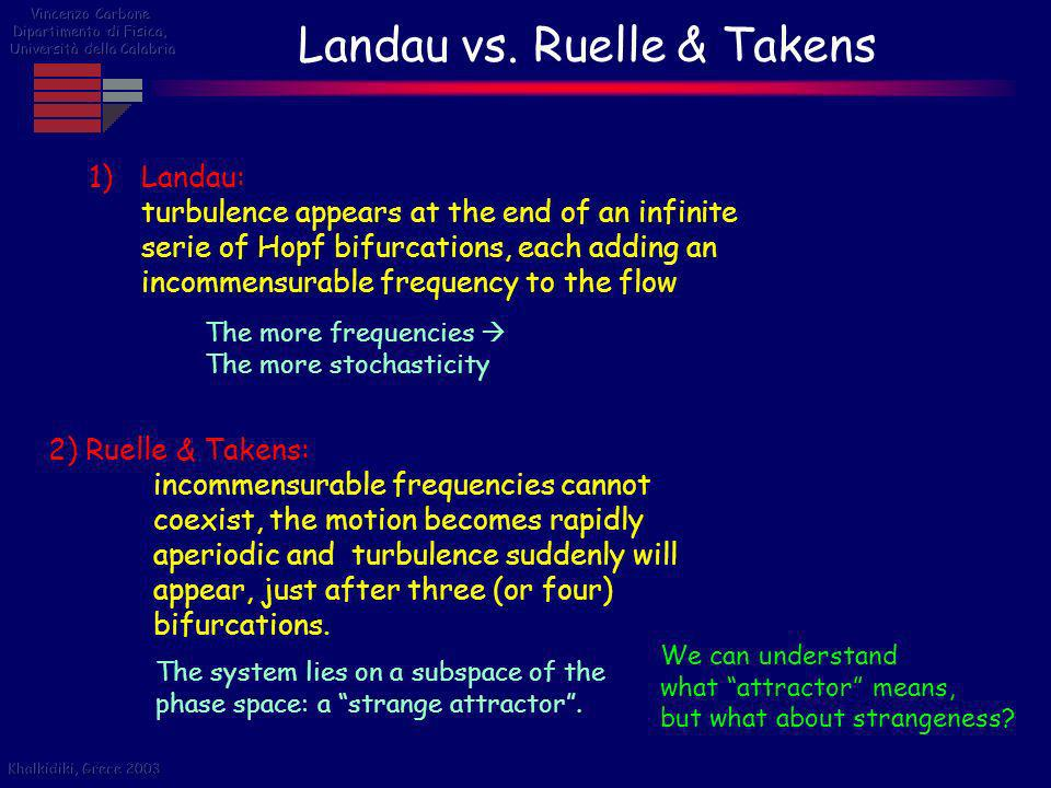 Landau vs. Ruelle & Takens