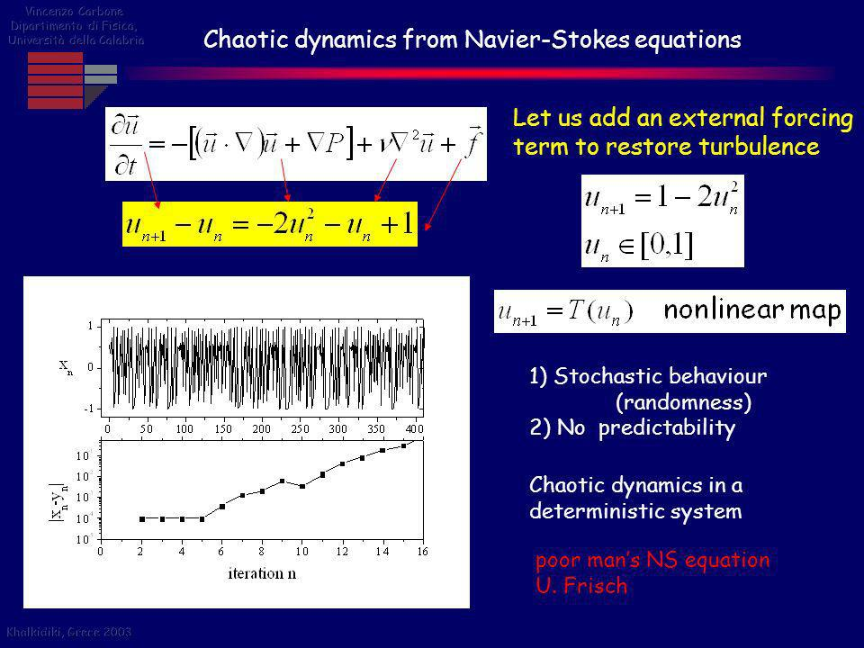 Chaotic dynamics from Navier-Stokes equations