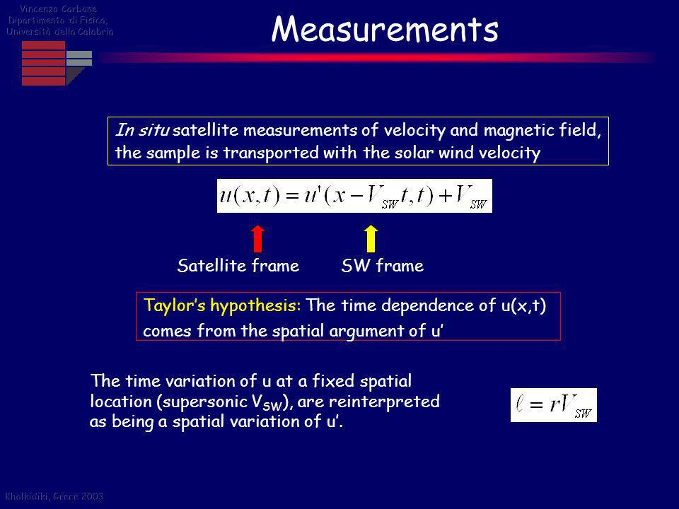 Vincenzo Carbone Dipartimento di Fisica, Università della Calabria. Measurements. In situ satellite measurements of velocity and magnetic field,