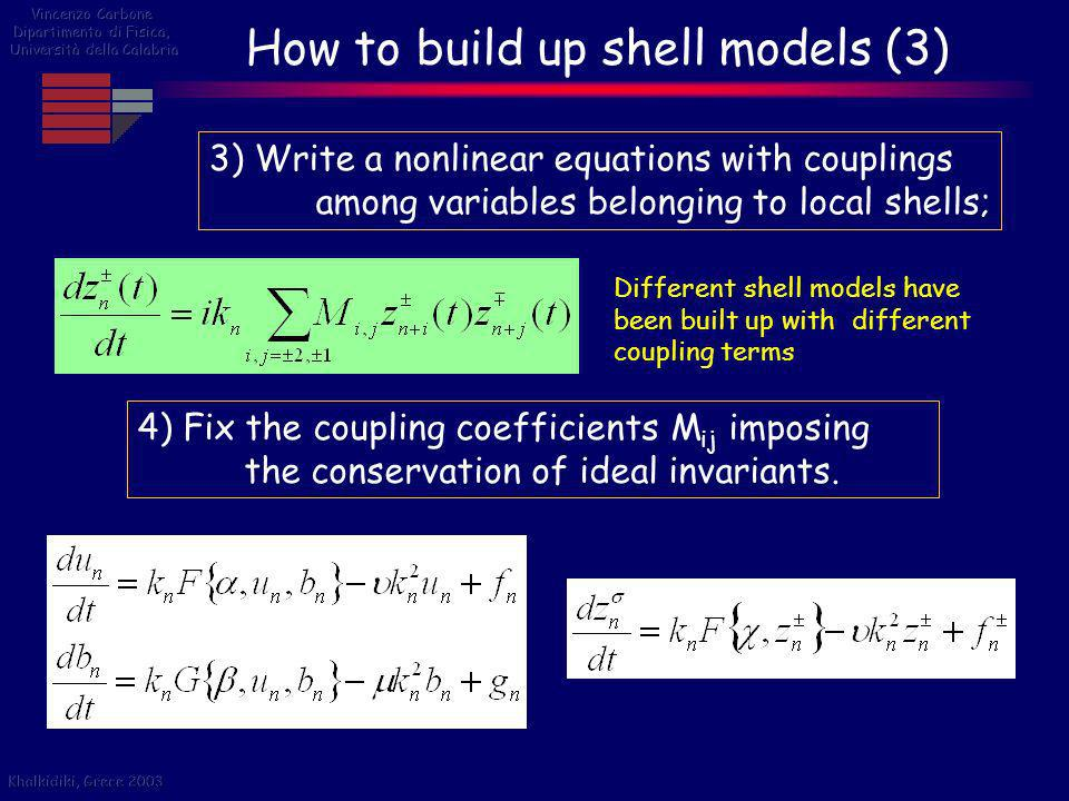 How to build up shell models (3)
