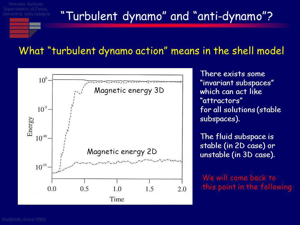Turbulent dynamo and anti-dynamo