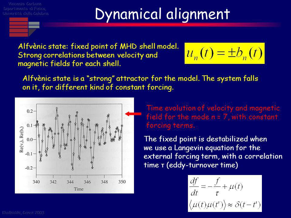 Dynamical alignment Alfvènic state: fixed point of MHD shell model.