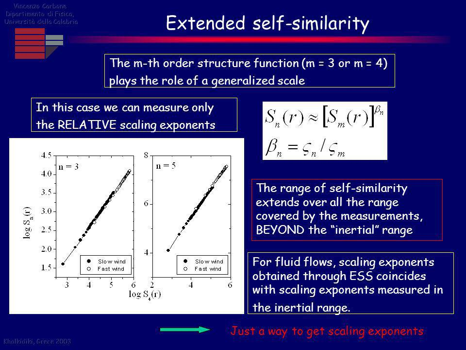 Extended self-similarity