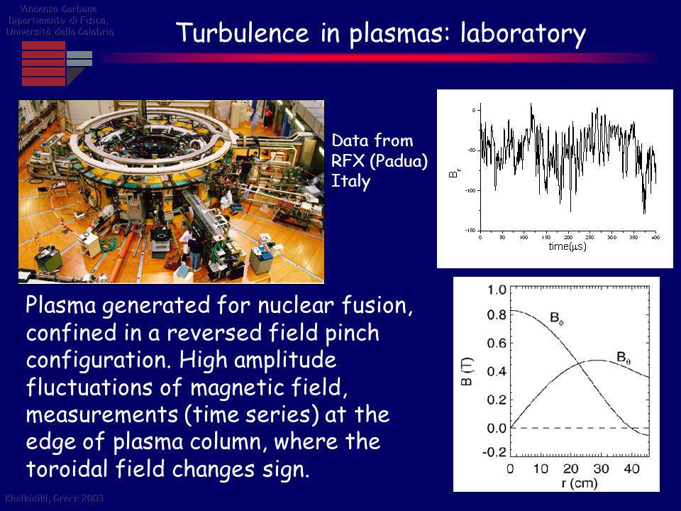 Turbulence in plasmas: laboratory