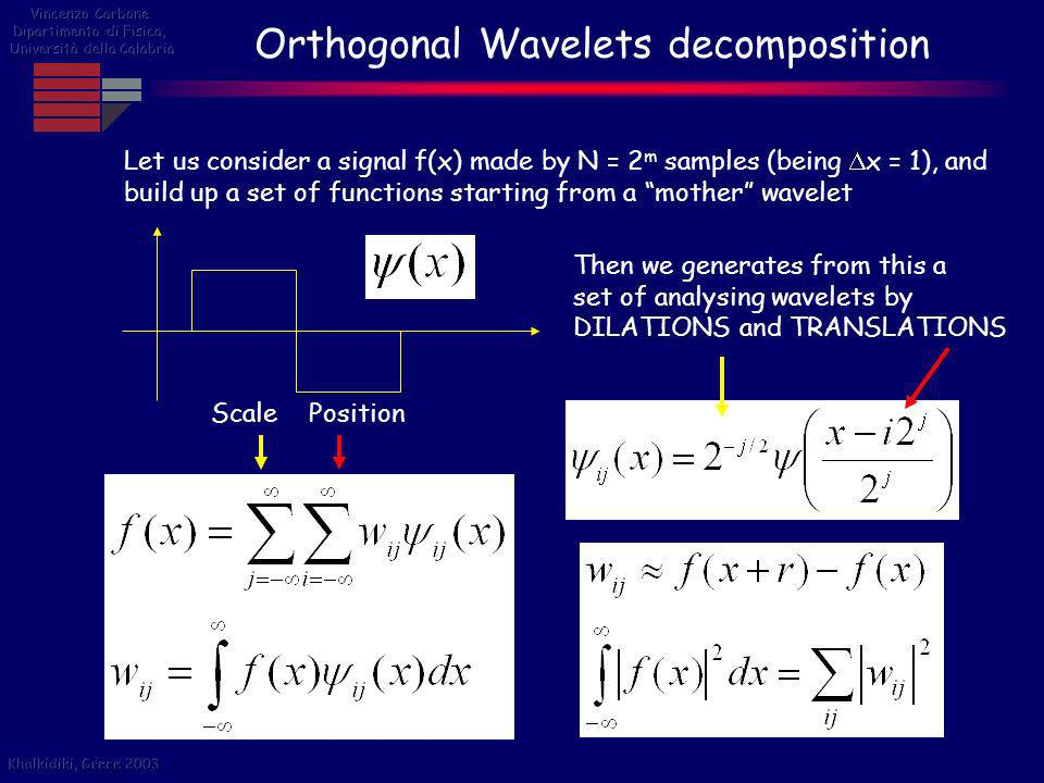 Orthogonal Wavelets decomposition